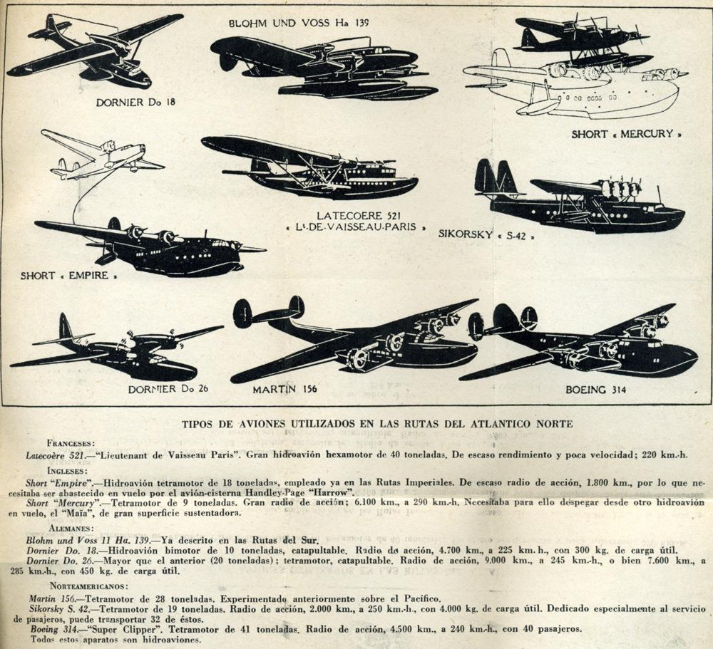 Tipos de aviones utilizados en las rutas del Atlántico Norte