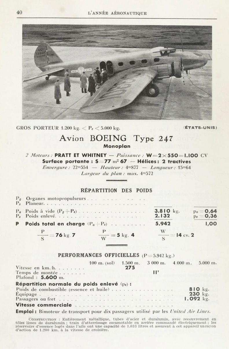 L'Année_aéronautique_1932-1933-2