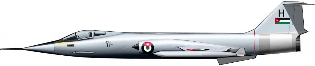 Starfighter: inútil para la guerra