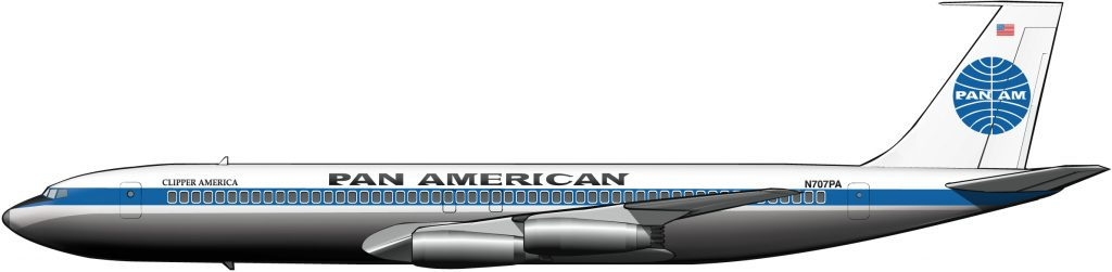 El origen de la jet-society