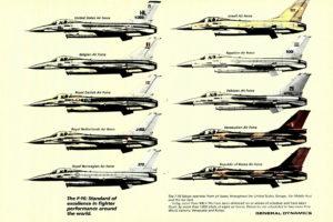 El avión militar con mejores ventas