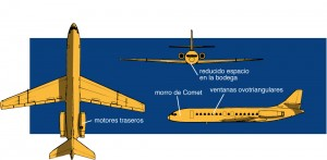 Caravelle: un reactor francés para el mundo