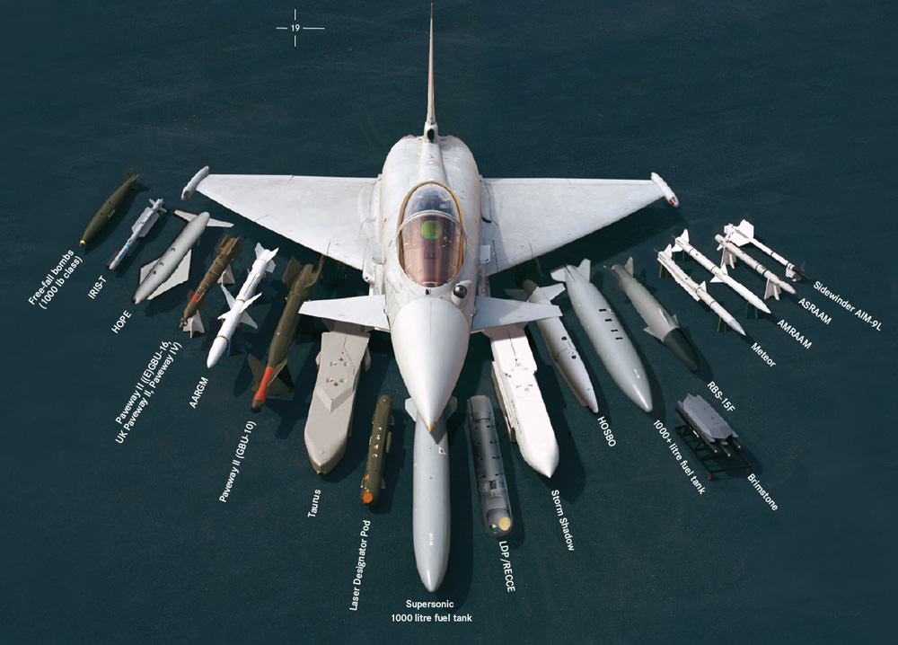 Eurofighter Tifón: armamento