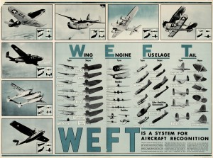 WEFT Is a system for aircraft recognition