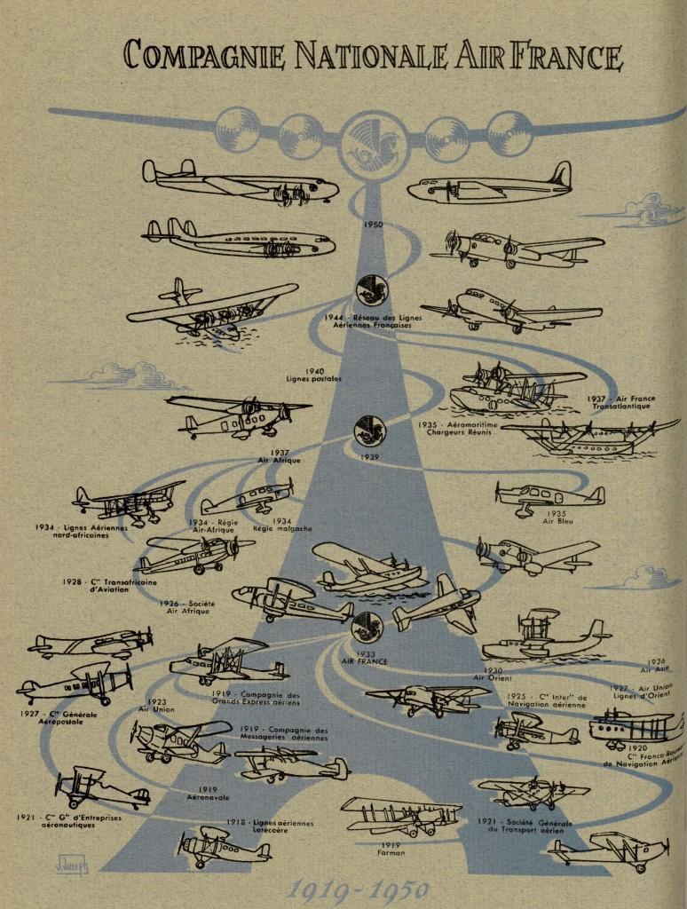 Air France, 1919-1950