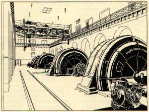 Dinamos y generadores