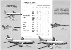 Gigantes y supersónicos: nuevos aviones para la década de 1970