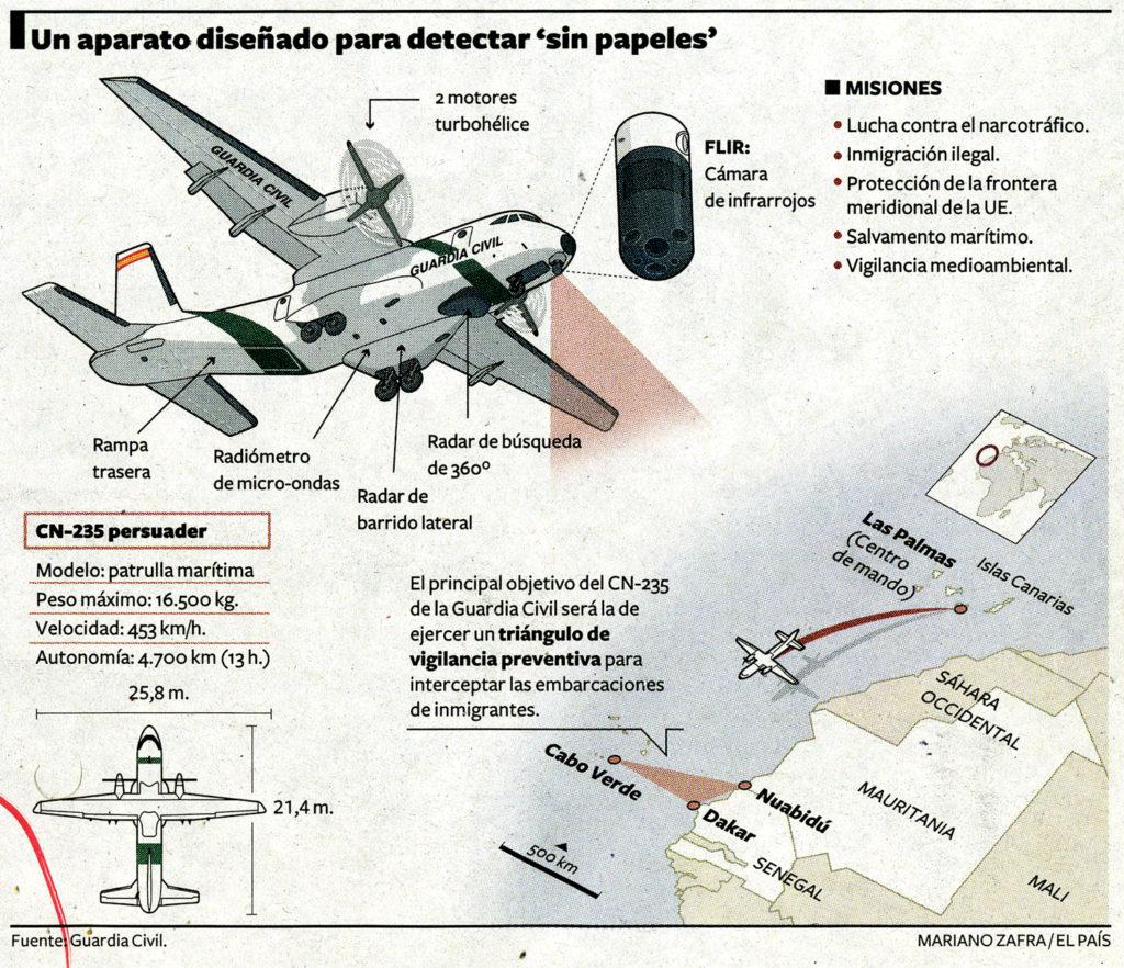Aviones contra migrantes