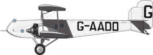 Explorador aéreo de los recursos coloniales