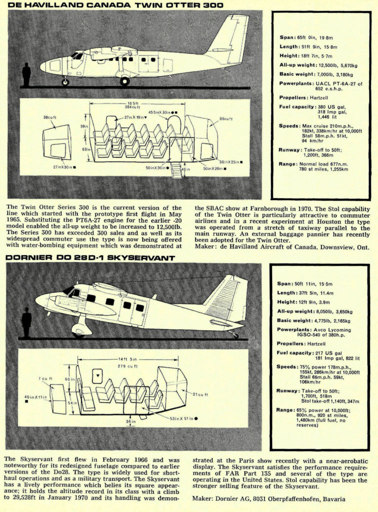 Aviones de transporte regional y local