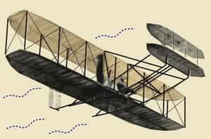 ¿Qué inventaron realmente los hermanos Wright?